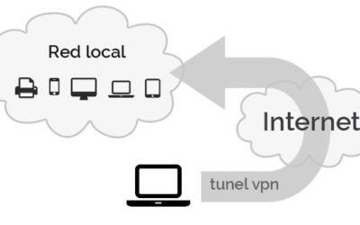 ¿Qué es un VPN?